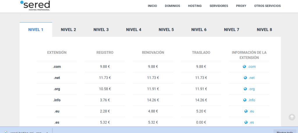 Los precios de los dominios varían según la extensión.
